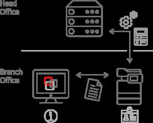 uniflow smart client